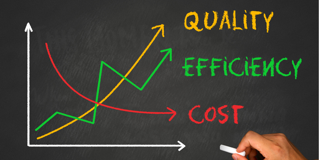 Business process automation offers consistent quality assurance.