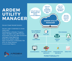 The ARDEM Utility Manager offers a cloud-based solution for advanced utility bill management.