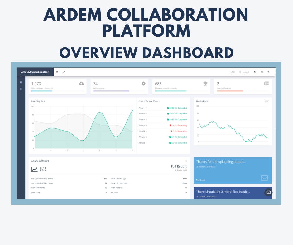 The ARDEM Collaboration Platform allows our clients to manage their remote teams and give updated instructions faster.